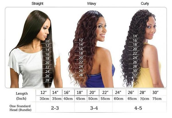 24-inch-weaves (5)
