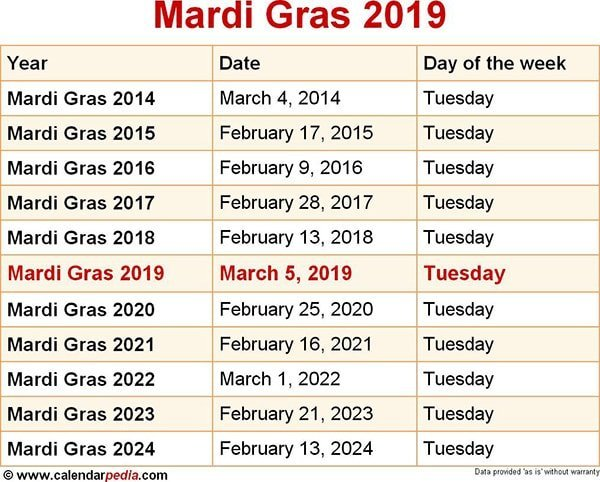 what to wear to Mardi Graswhat to wear to Mardi Gras